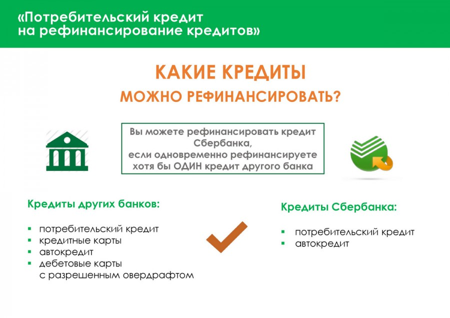 Рефинансирование кредитов других банков