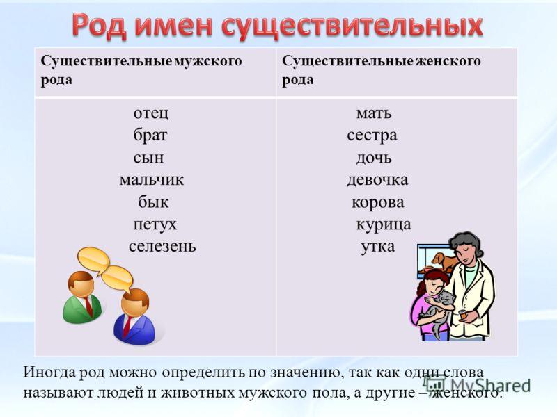 Имена существительные общего рода
