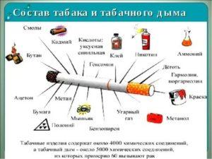 5 крайне вредных марок сигарет, в которых набит суррогатный табак часть 2