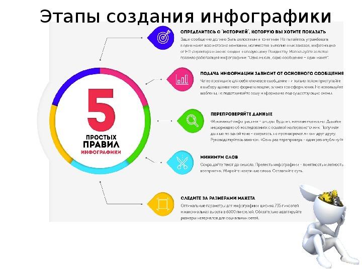 Инфографика — википедия. что такое инфографика