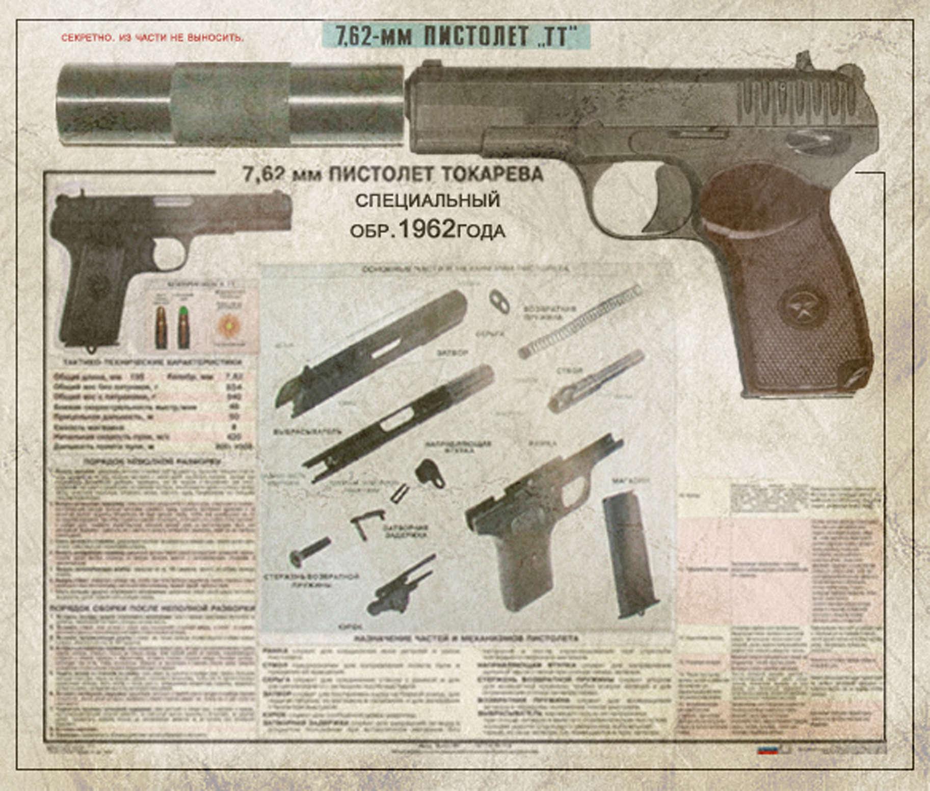 Тт-т травматический пистолет под патрон 10х28, обзор ствола оружия с техническими характеристиками, лучший травмат, отзывы владельцев