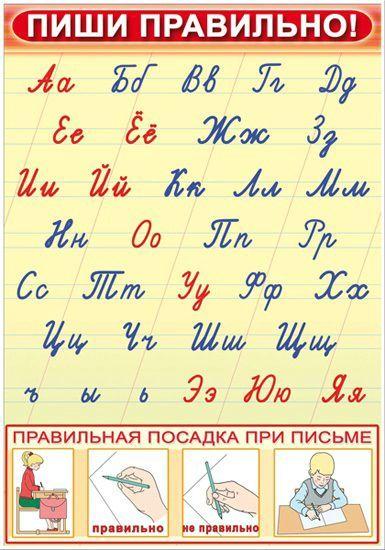 Строчная буква — википедия. что такое строчная буква