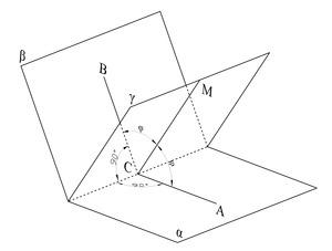 Начертательная геометрия | лекция 3. плоскость | cadinstructor