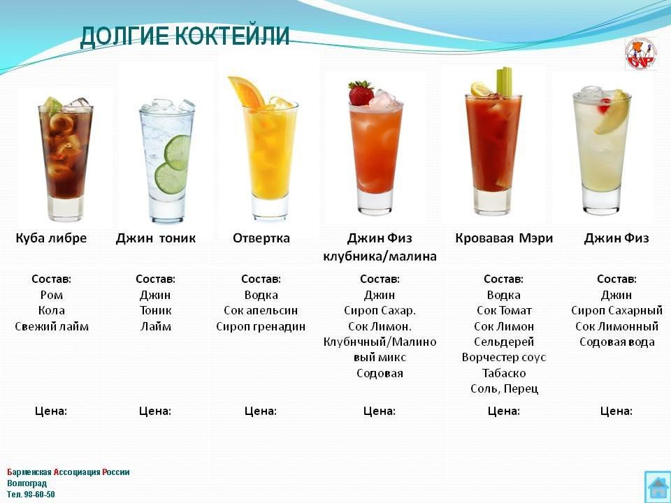 Шот: что это такое, рецепты коктейлей, виды напитков, какие алкогольные напитки подходят, сколько грамм, как правильно пить