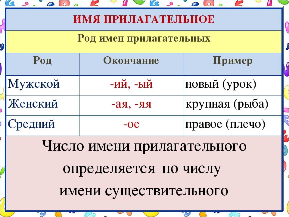 Имя прилагательное в русском языке: разряды, степени, формы. морфологический разбор прилагательного