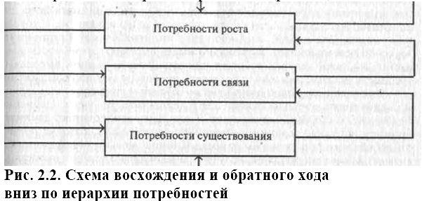 Потребность — википедия. что такое потребность