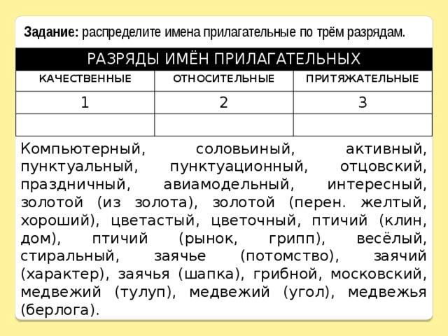 Разряды прилагательных. притяжательные, относительные, качественные прилагательные | русский язык
