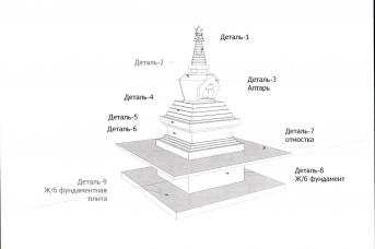 Ступа - stupa