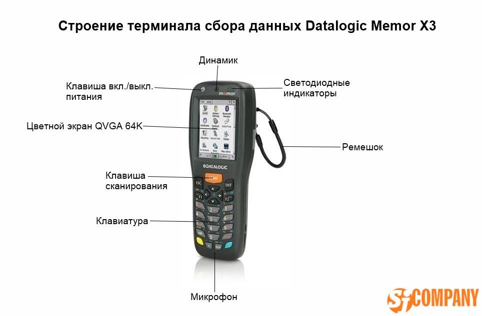 Какие терминалы сбора данных (тсд) подойдут для маркировки товаров: гид по выбору и подборка моделей