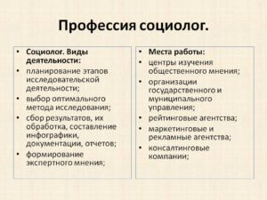 Что такое социология