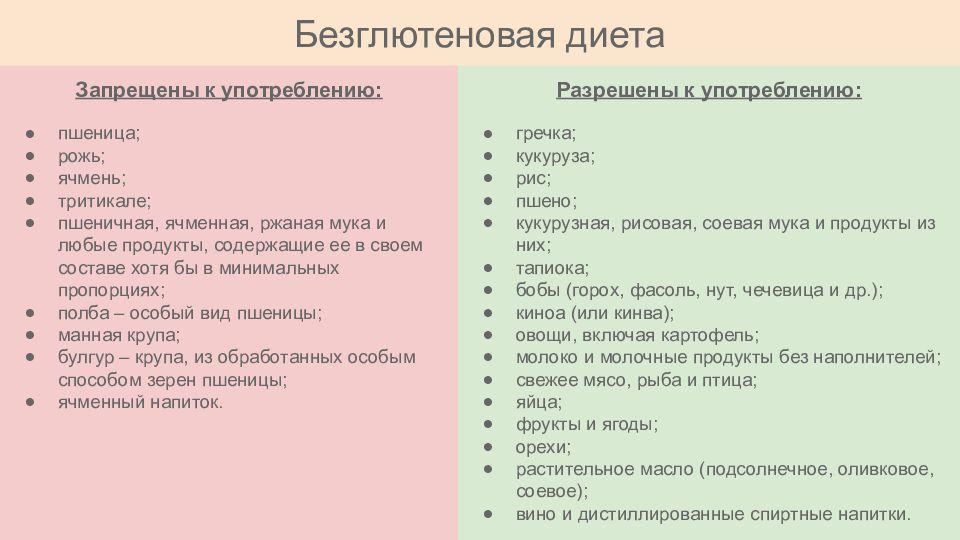 Продукты, содержащие глютен: список и таблица