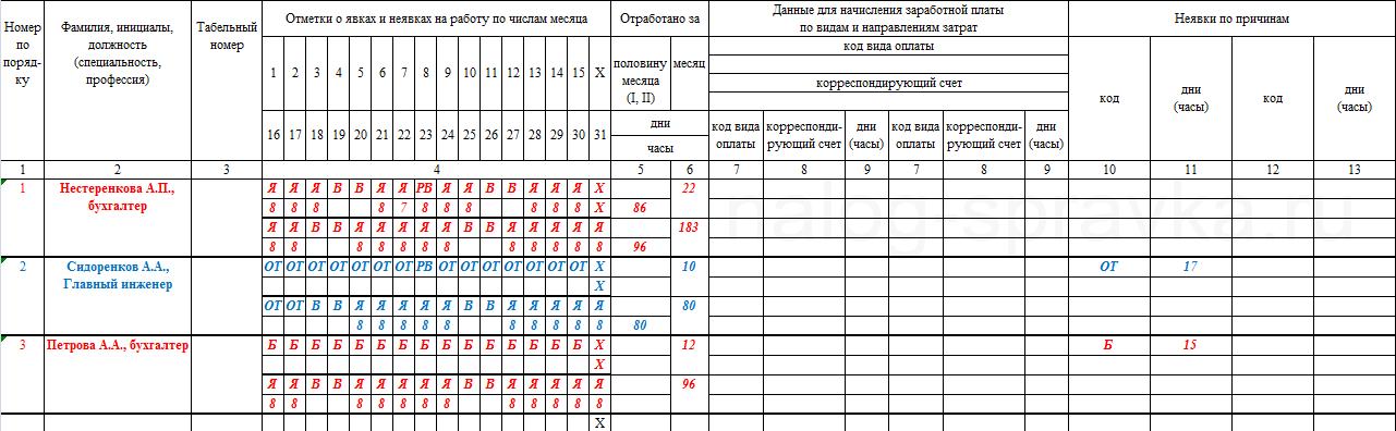 Буквенные обозначения в табеле учета рабочего времени