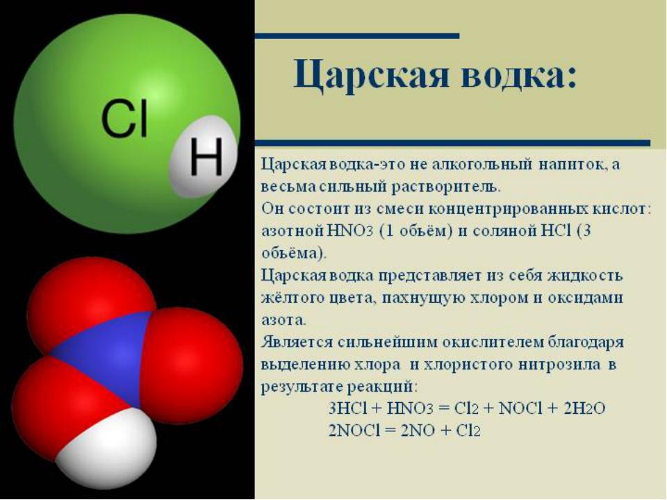 Лекарства - асептолин