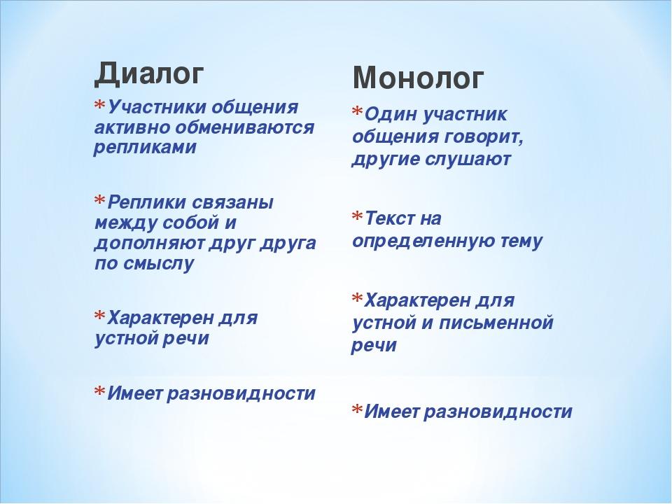 Монологическая речь – разновидность, критерии, особенности
