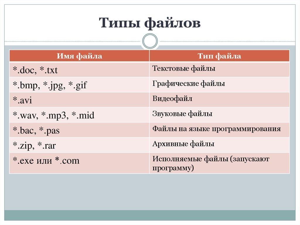 H.265/hevc кодек для windows 7, 8, 10: торрент