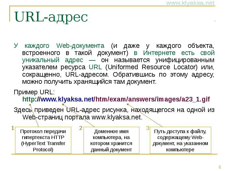 Что такое url? структура и значение wordpress