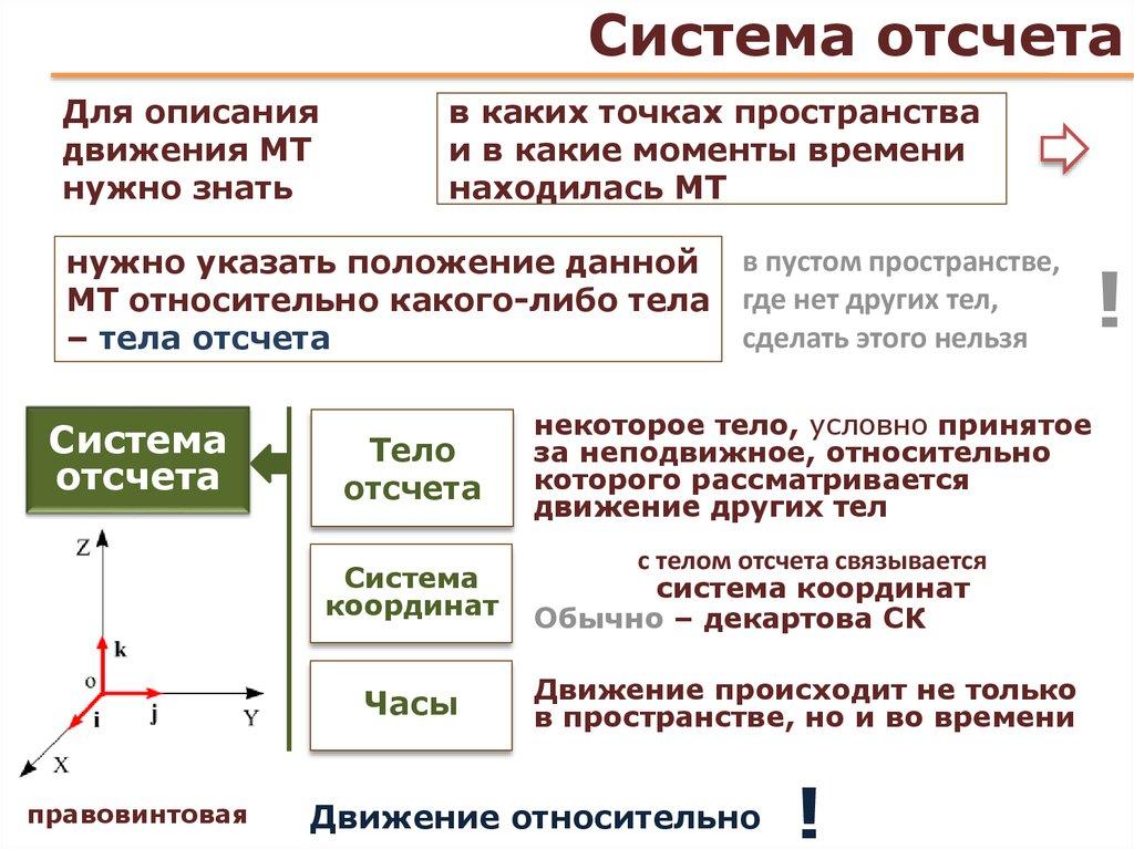 Неинерциальная система отсчёта — википедия. что такое неинерциальная система отсчёта