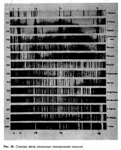 Спектральный класс   наука   fandom