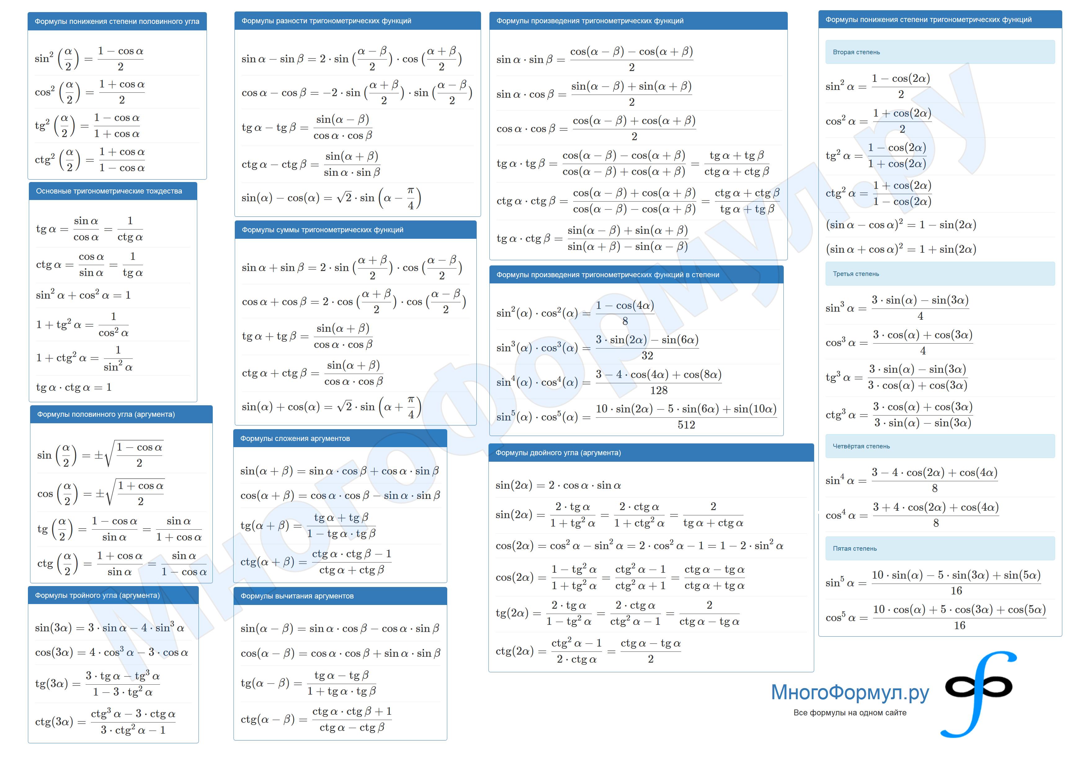 Тригонометрия - синус, косинус, тангенс, котангенс
