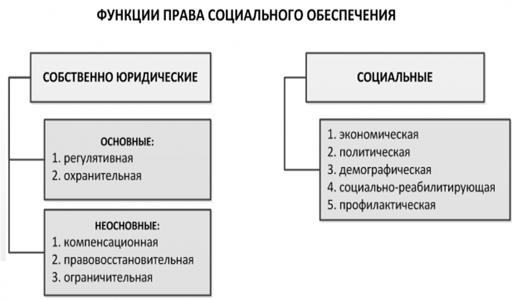 Псо-1 — википедия. что такое псо-1