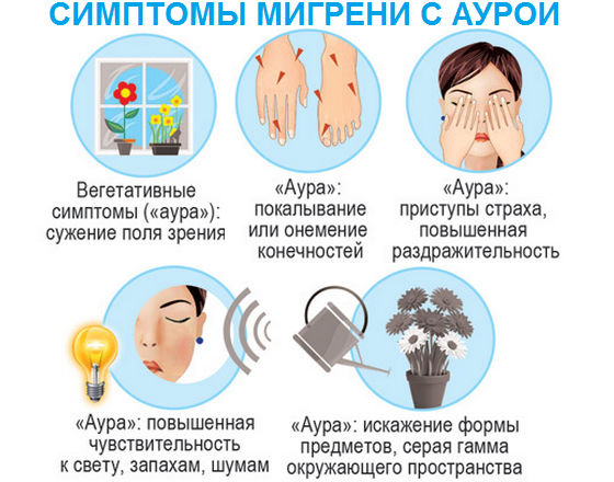 Мигрень — симптомы, отличие от других болезней и эффективные препараты для лечения | здорова и красива