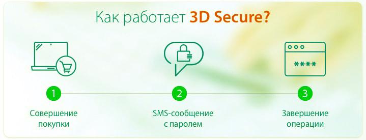 3d secure: чем интересна технология?