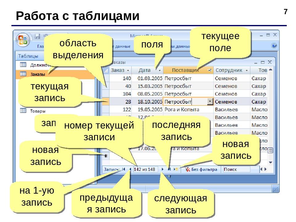 Выбираем nosql базу данных для своего проекта