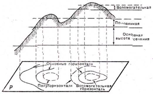 Масштаб. измерение расстояний по планам, картам и глобусу. урок 3