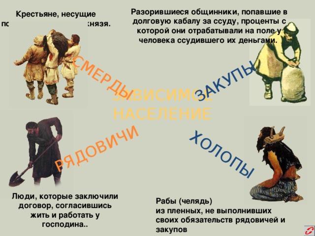 Кто такие смерды в древней руси?