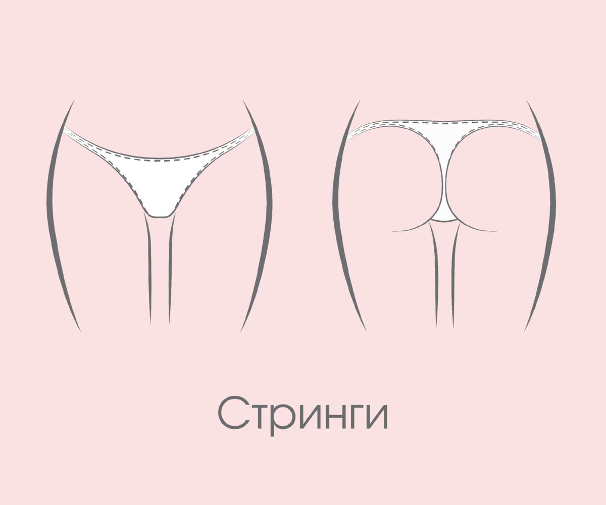 Мужские трусы: виды и типы с описанием и фото