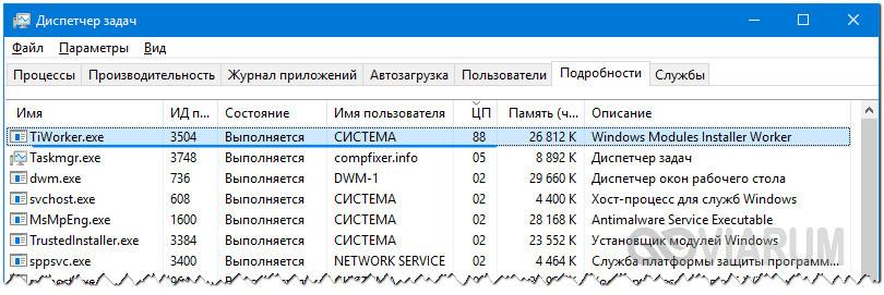 Что это за процесс dwm.exe в windows и может ли он быть вирусом?