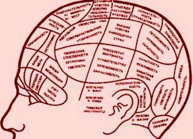 Дихотомия - что такое дихотомия добра и зла?