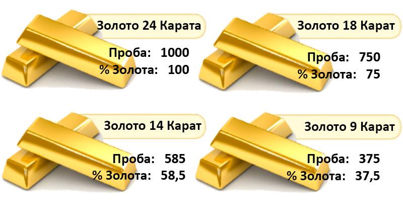 Черное золото: что это такое, существует ли и сколько стоит 1 грамм сплава сегодня
