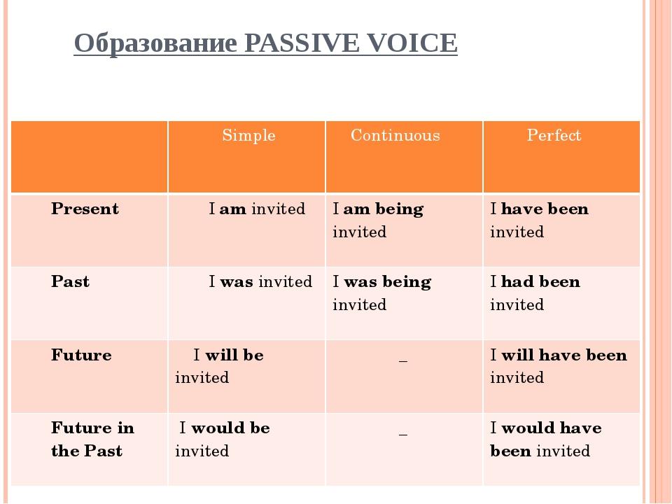 Английский пассивный залог: правила, мифы и ошибки | fluentu - английский язык