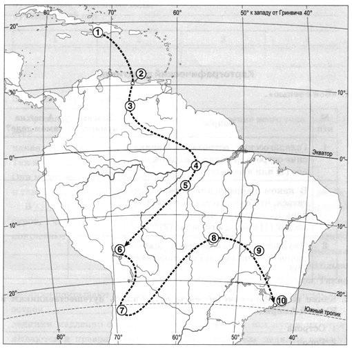 Географическая оболочка земли. география 5-6 класс. алексеев