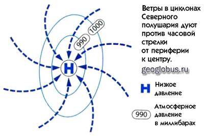 Циклон — википедия с видео // wiki 2