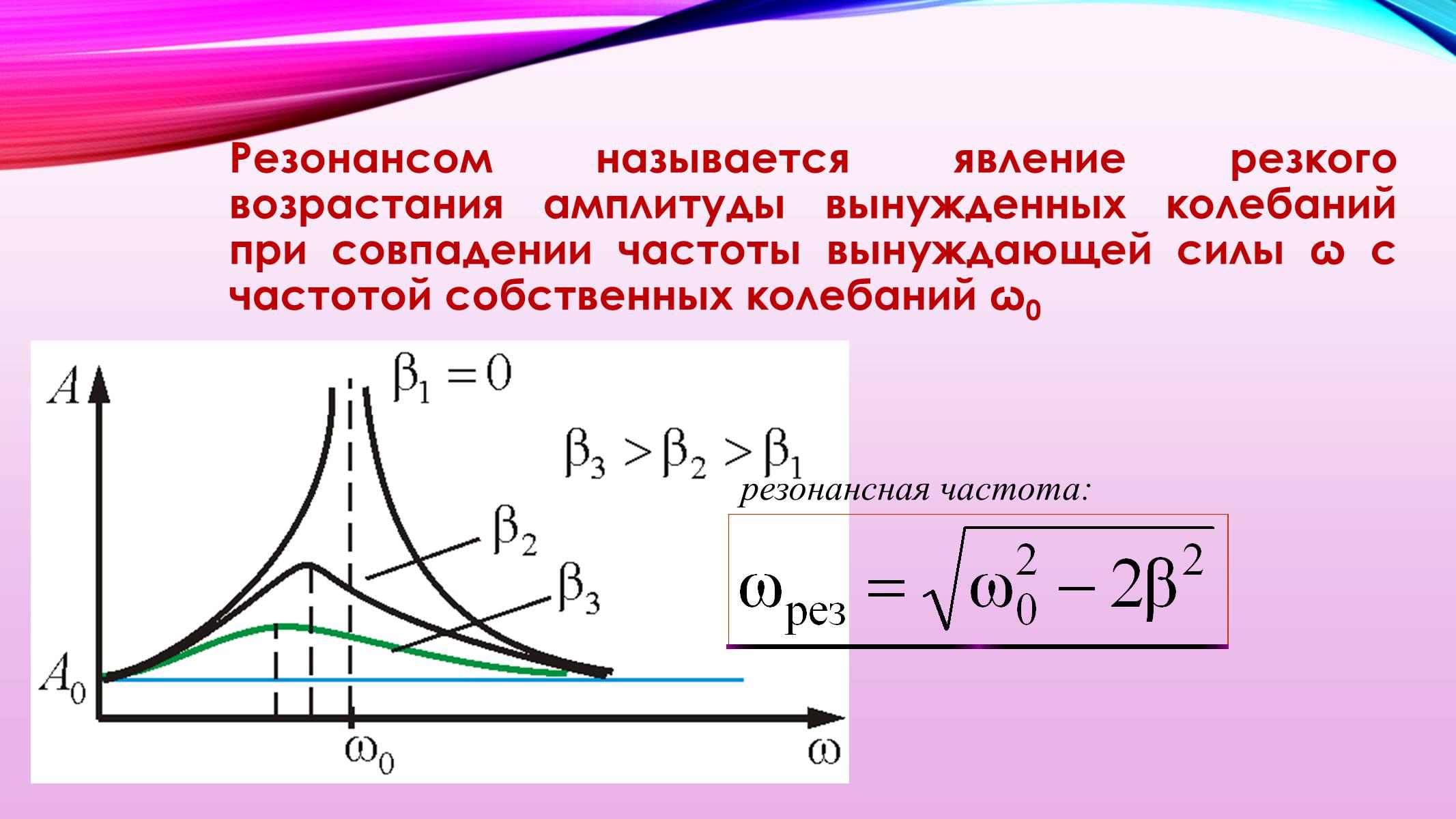 Резонанс: его суть в физике, пояснение простым языком