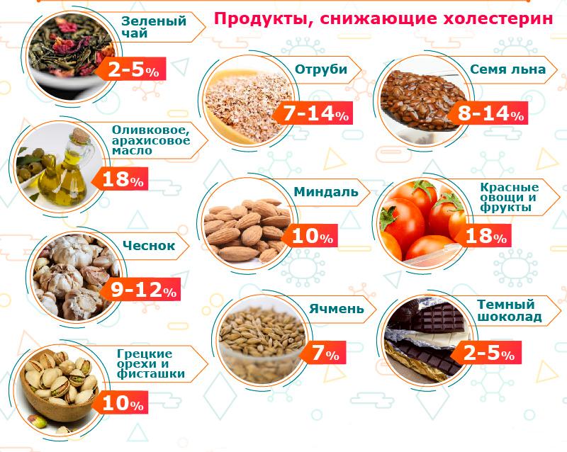 Режим правильного питания: здоровое питание по часам, примерное меню