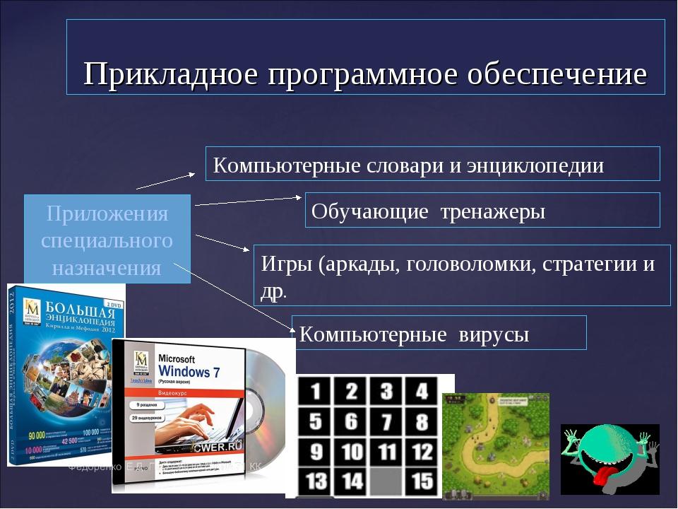 Что такое прикладное программное обеспечение? 8 основных видов