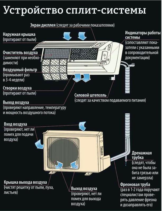 Что такое сплит, или как купить акции apple по 100 долларов за штуку | appleinsider.ru