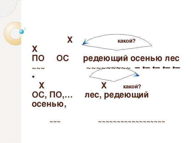 Обособленные определения. примеры