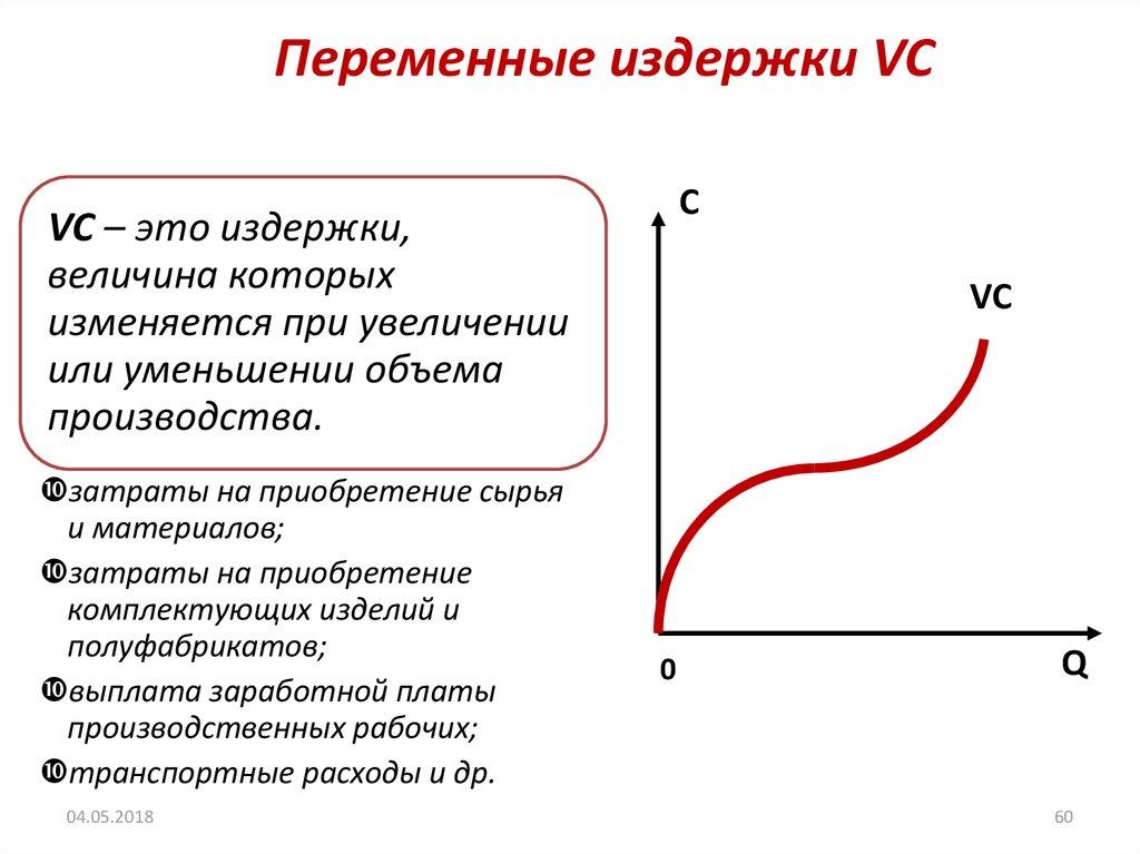 Издержки производства - это… постоянные и переменные издержки фирмы