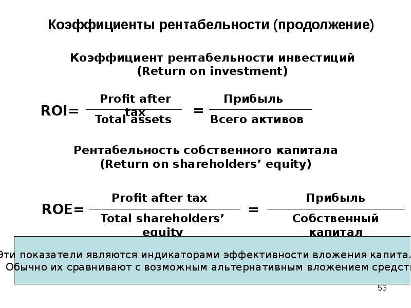 Как рассчитывается коэффициент рентабельности собственного капитала?