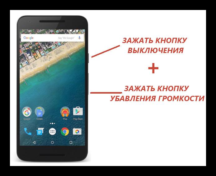 Как сделать скриншот экрана на компьютере и мобильном устройстве