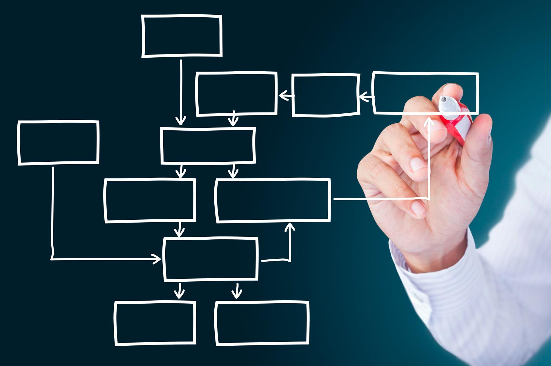 Что такое эффективность и что значит эффективный