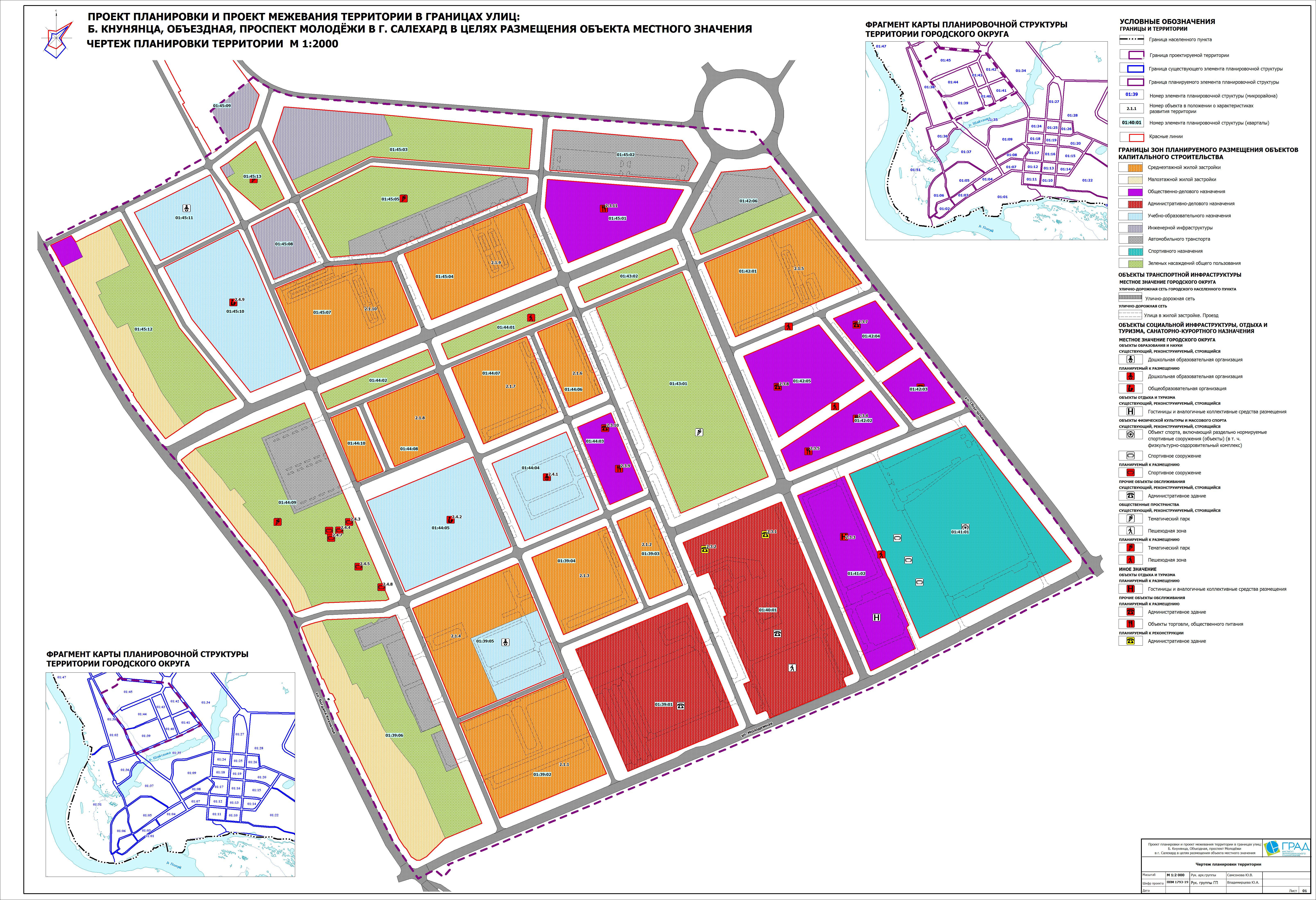 Проект планировки территории земельного участка: требования к подготовке, образец  ппимт земельного участка, линейного объекта, документация