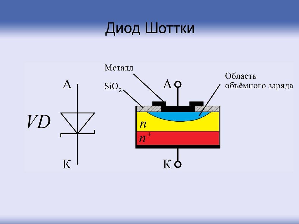 Что такое диод, его основные разновидности, как проверить диод