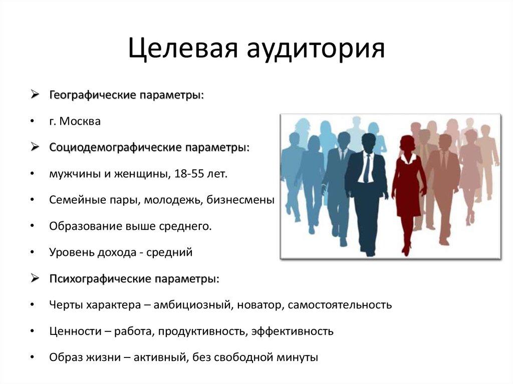 Целевая аудитория (ца): как определить целевую аудиторию, ее виды и примеры   lafounder.com