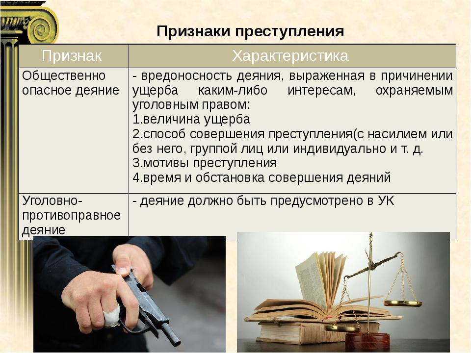 Признаки преступления в уголовном праве