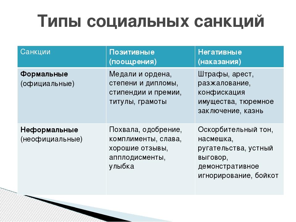 Каким должен быть ответ россии на новые санкции